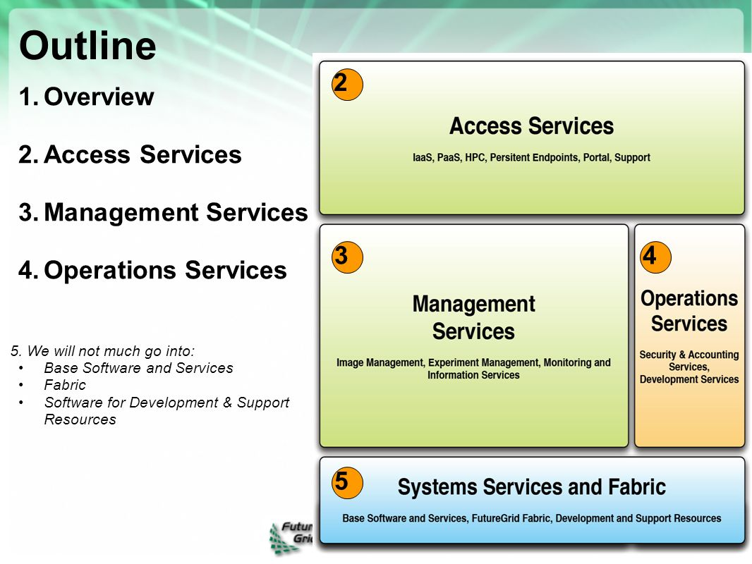 Outline 1.Overview 2.Access Services 3.Management Services 4.Operations Services 5. We will not much go into: Base Software and Services Fabric Softwa