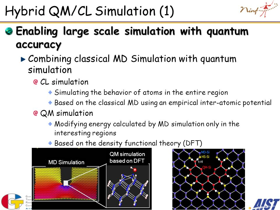 simulation algorithm Each QM computation is independent with each other compute intensive usually implemented as a MPI program Hybrid QM/CL Simulation (2) MD partQM part initial set-up Calculate MD forces of QM+MD regions Update atomic positions and velocities Calculate QM force of the QM region Data of QM atoms QM forces Calculate QM force of the QM region Calculate QM force of the QM region Calculate MD forces of QM region