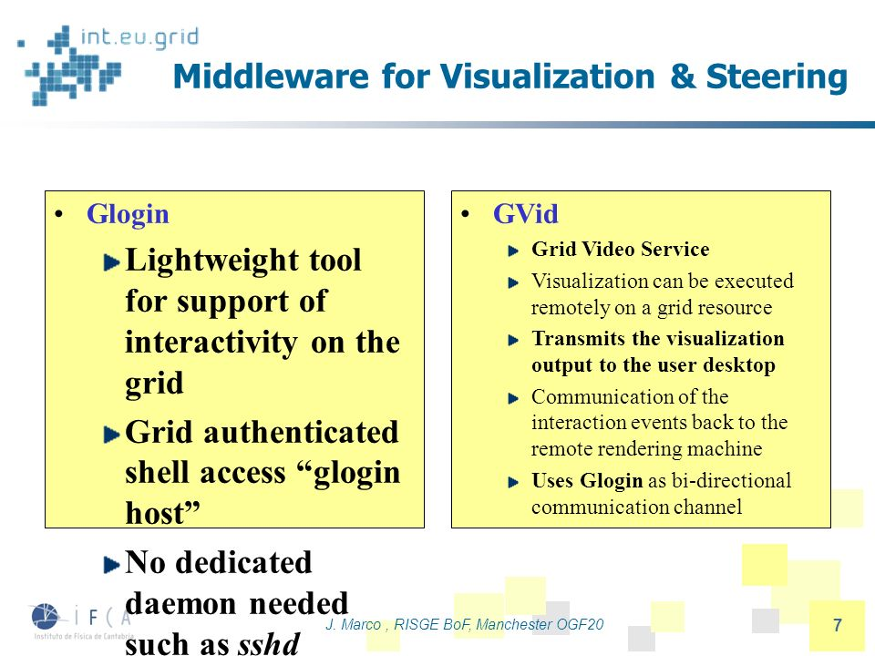 J. Marco, RISGE BoF, Manchester OGF20 7 Middleware for Visualization & Steering Glogin Lightweight tool for support of interactivity on the grid Grid