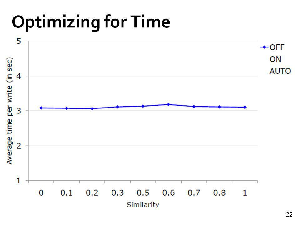 22 Optimizing for Time