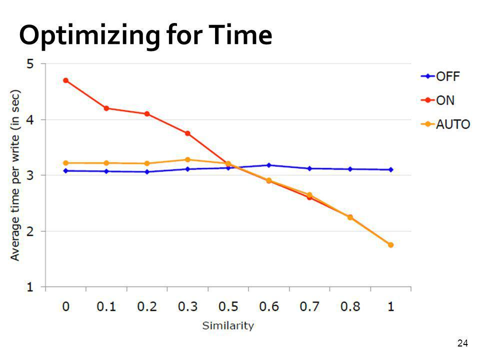 24 Optimizing for Time