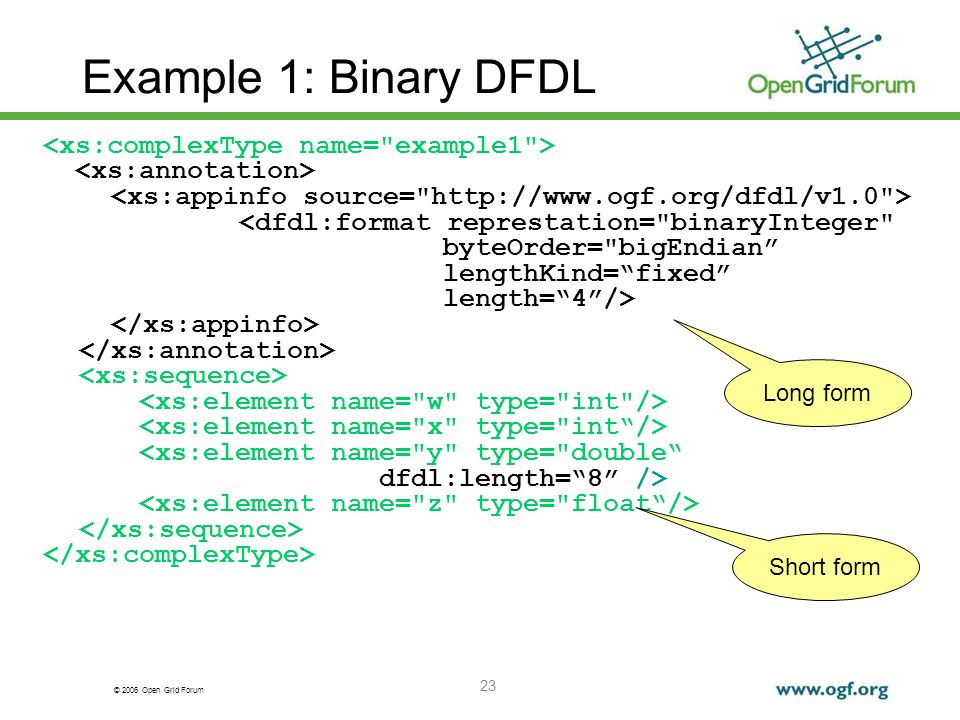 © 2006 Open Grid Forum 23 Example 1: Binary DFDL <dfdl:format represtation= binaryInteger byteOrder= bigEndian lengthKind=fixed length=4/> <xs:element name= y type= double dfdl:length=8 /> Long form Short form