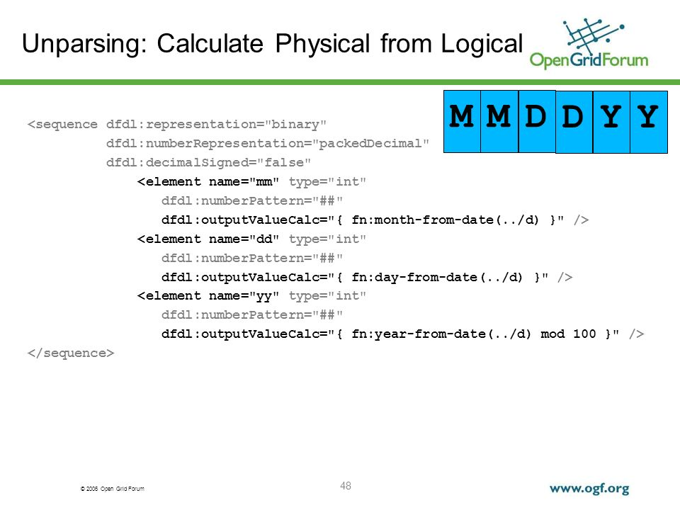 © 2006 Open Grid Forum Unparsing: Calculate Physical from Logical <sequence dfdl:representation=