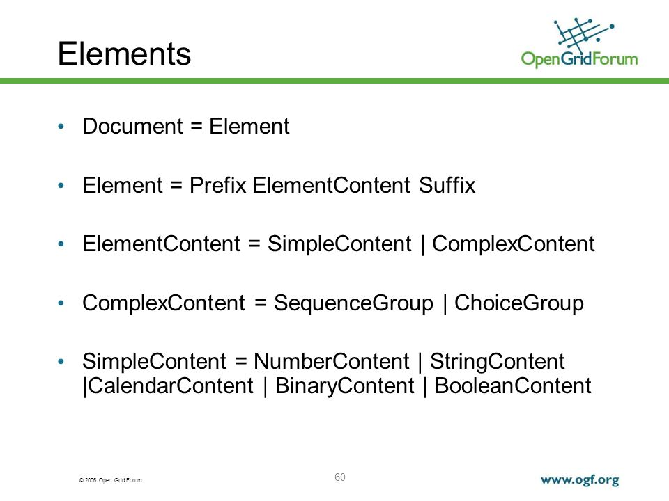 © 2006 Open Grid Forum 60 Elements Document = Element Element = Prefix ElementContent Suffix ElementContent = SimpleContent | ComplexContent ComplexContent = SequenceGroup | ChoiceGroup SimpleContent = NumberContent | StringContent |CalendarContent | BinaryContent | BooleanContent