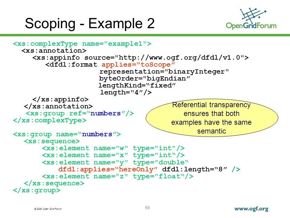 © 2006 Open Grid Forum 68 Scoping - Example 2 <dfdl:format applies=toScope representation=