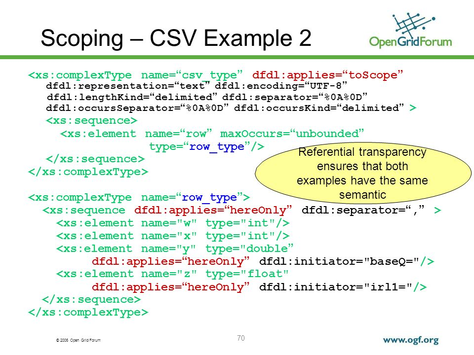 © 2006 Open Grid Forum 70 Scoping – CSV Example 2 <xs:complexType name= csv_type dfdl:applies= toScope dfdl:representation= text dfdl:encoding= UTF-8