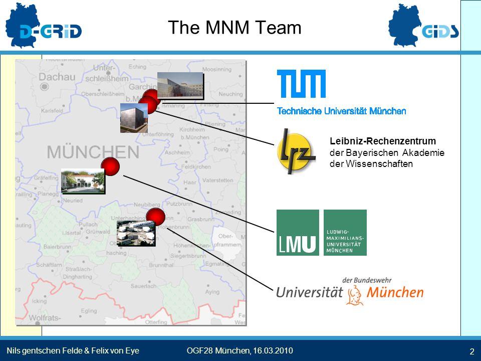 2 Nils gentschen Felde & Felix von EyeOGF28 München, 16.03.2010 The MNM Team Leibniz-Rechenzentrum der Bayerischen Akademie der Wissenschaften