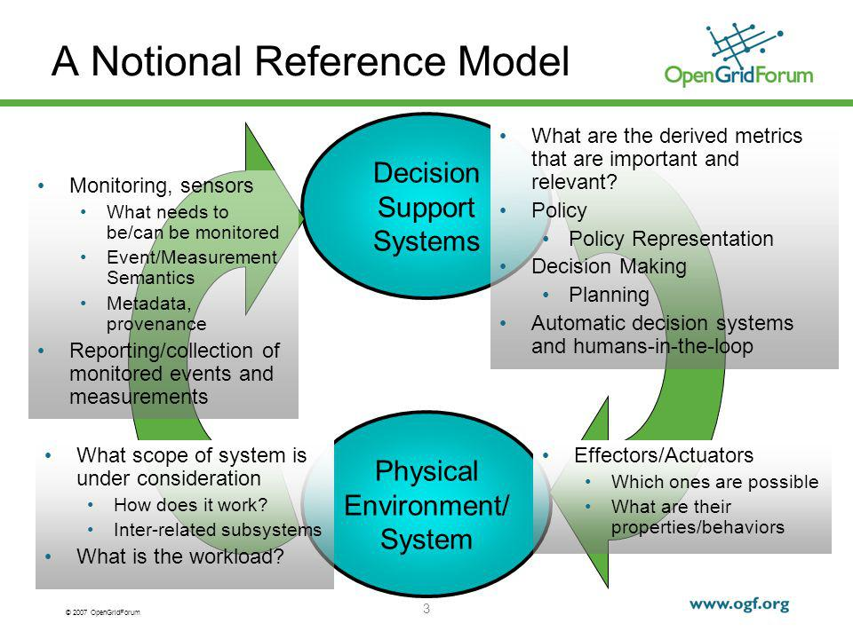 © 2007 OpenGridForum 3 A Notional Reference Model Decision Support Systems Physical Environment/ System What are the derived metrics that are importan