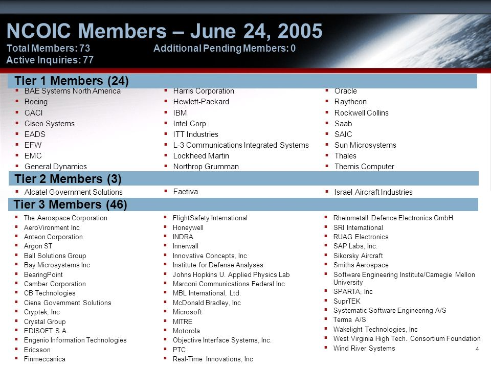 4 NCOIC Members – June 24, 2005 Total Members: 73Additional Pending Members: 0 Active Inquiries: 77 Tier 1 Members (24) BAE Systems North America Boeing CACI Cisco Systems EADS EFW EMC General Dynamics Harris Corporation Hewlett-Packard IBM Intel Corp.