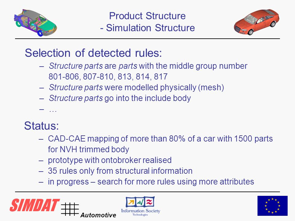 Automotive Product Structure - Simulation Structure Selection of detected rules: –Structure parts are parts with the middle group number 801-806, 807-810, 813, 814, 817 –Structure parts were modelled physically (mesh) –Structure parts go into the include body –… Status: –CAD-CAE mapping of more than 80% of a car with 1500 parts for NVH trimmed body –prototype with ontobroker realised –35 rules only from structural information –in progress – search for more rules using more attributes