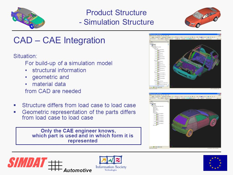 Automotive Only the CAE engineer knows, which part is used and in which form it is represented Product Structure - Simulation Structure CAD – CAE Integration Situation: For build-up of a simulation model structural information geometric and material data from CAD are needed Structure differs from load case to load case Geometric representation of the parts differs from load case to load case