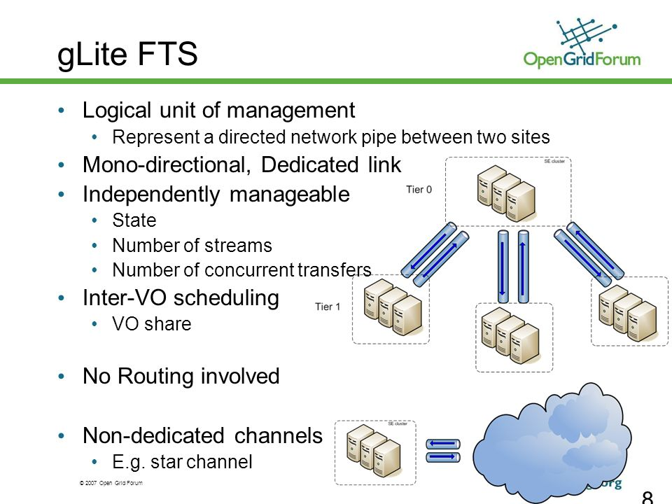 © 2007 Open Grid Forum 8 gLite FTS Logical unit of management Represent a directed network pipe between two sites Mono-directional, Dedicated link Independently manageable State Number of streams Number of concurrent transfers Inter-VO scheduling VO share No Routing involved Non-dedicated channels E.g.
