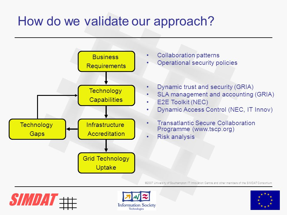 ©2007 University of Southampton IT Innovation Centre and other members of the SIMDAT Consortium How do we validate our approach.