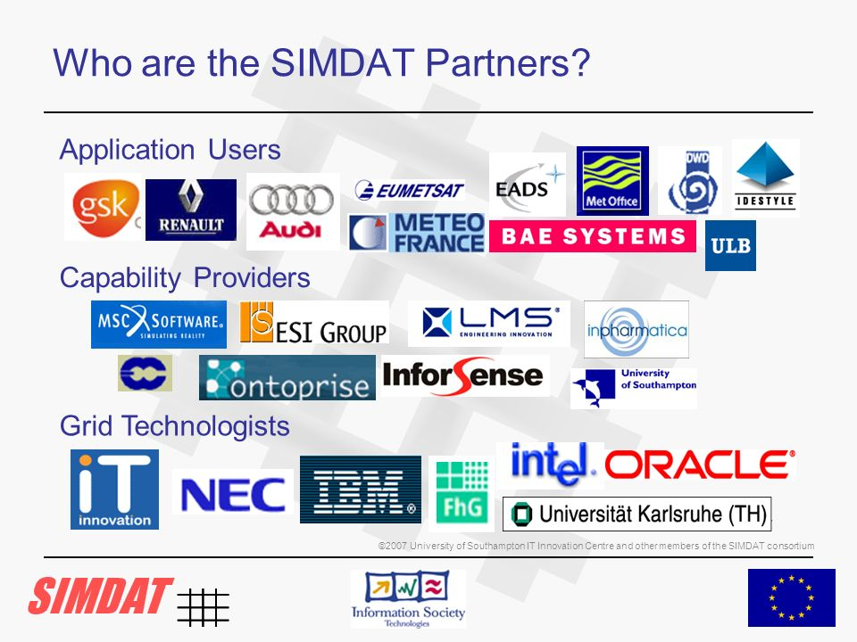 ©2007 University of Southampton IT Innovation Centre and other members of the SIMDAT consortium Who are the SIMDAT Partners.