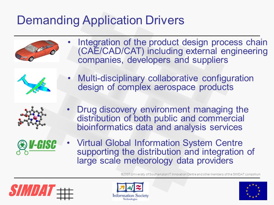 ©2007 University of Southampton IT Innovation Centre and other members of the SIMDAT consortium Collaborative Drug Discovery Testcase B2B and B2A collaborative drug discovery Bioinformatics data and analysis capabilities shared between organisations Distributed Bioinformatics workflows and data management over the Internet with commercial security