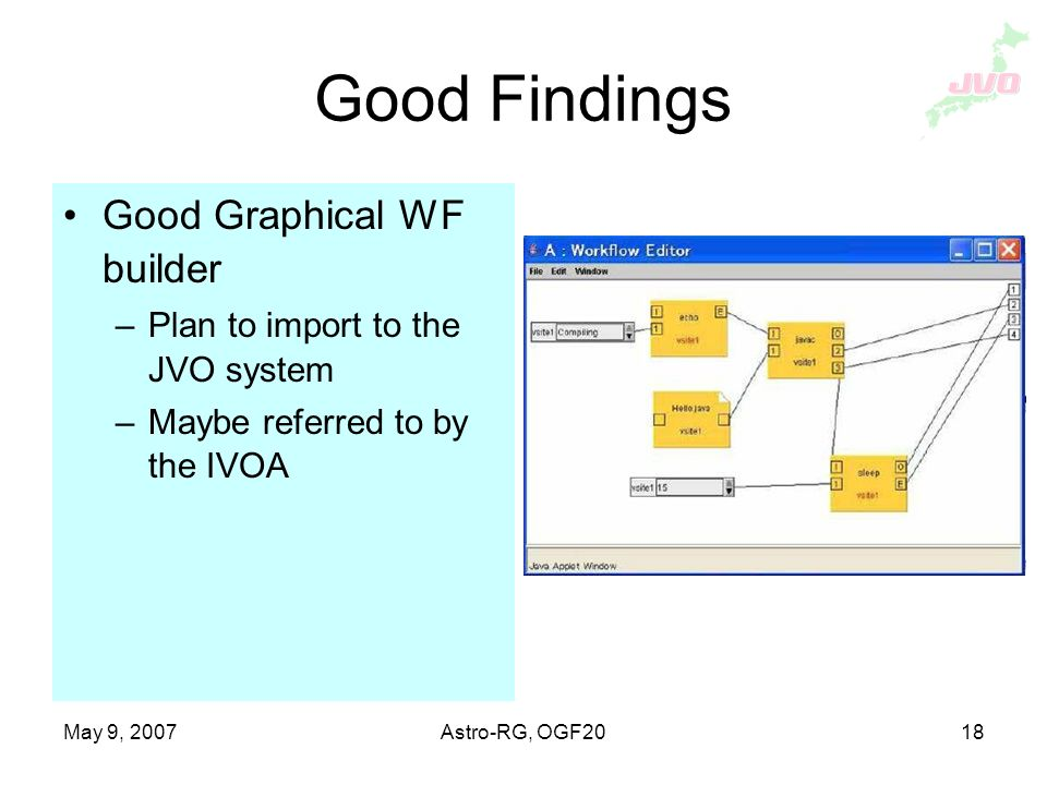 May 9, 2007Astro-RG, OGF20 18 Good Findings Good Graphical WF builder –Plan to import to the JVO system –Maybe referred to by the IVOA