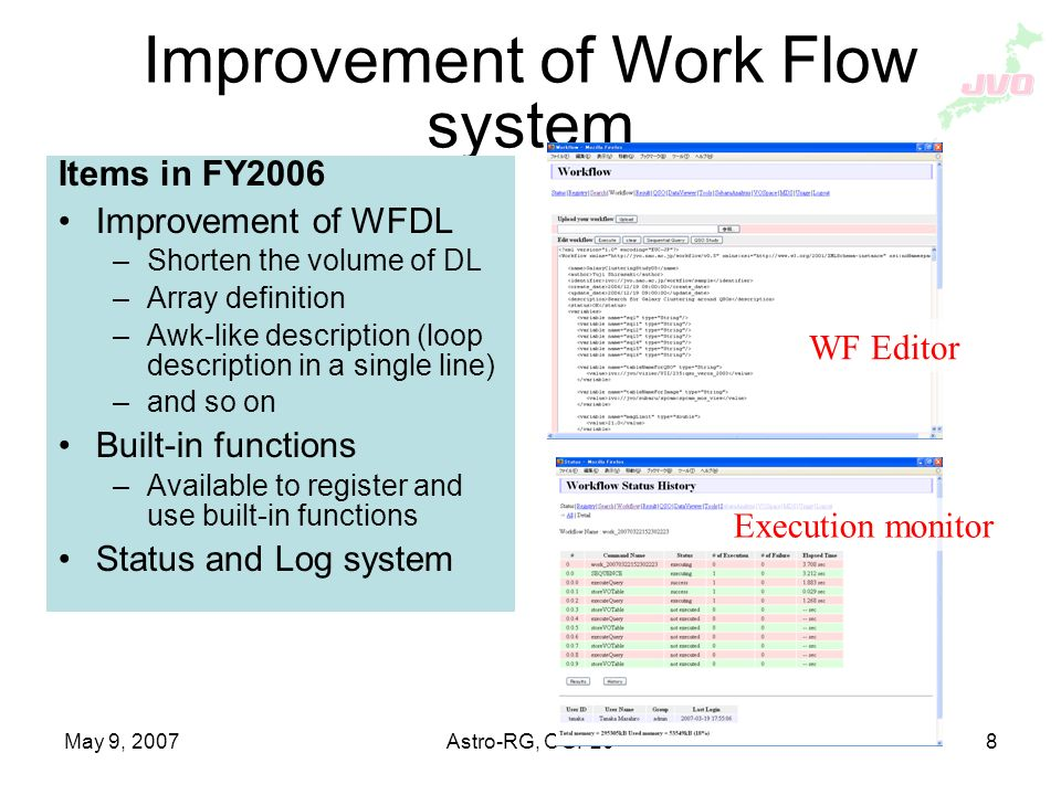 May 9, 2007Astro-RG, OGF20 8 Improvement of Work Flow system Items in FY2006 Improvement of WFDL –Shorten the volume of DL –Array definition –Awk-like description (loop description in a single line) –and so on Built-in functions –Available to register and use built-in functions Status and Log system WF Editor Execution monitor