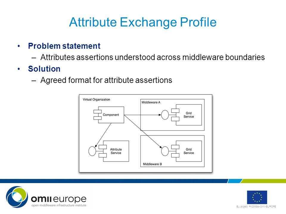 EU project: RIO31844-OMII-EUROPE Attribute Exchange Profile Problem statement –Attributes assertions understood across middleware boundaries Solution
