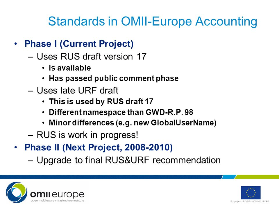 EU project: RIO31844-OMII-EUROPE Standards in OMII-Europe Accounting Phase I (Current Project) –Uses RUS draft version 17 Is available Has passed publ