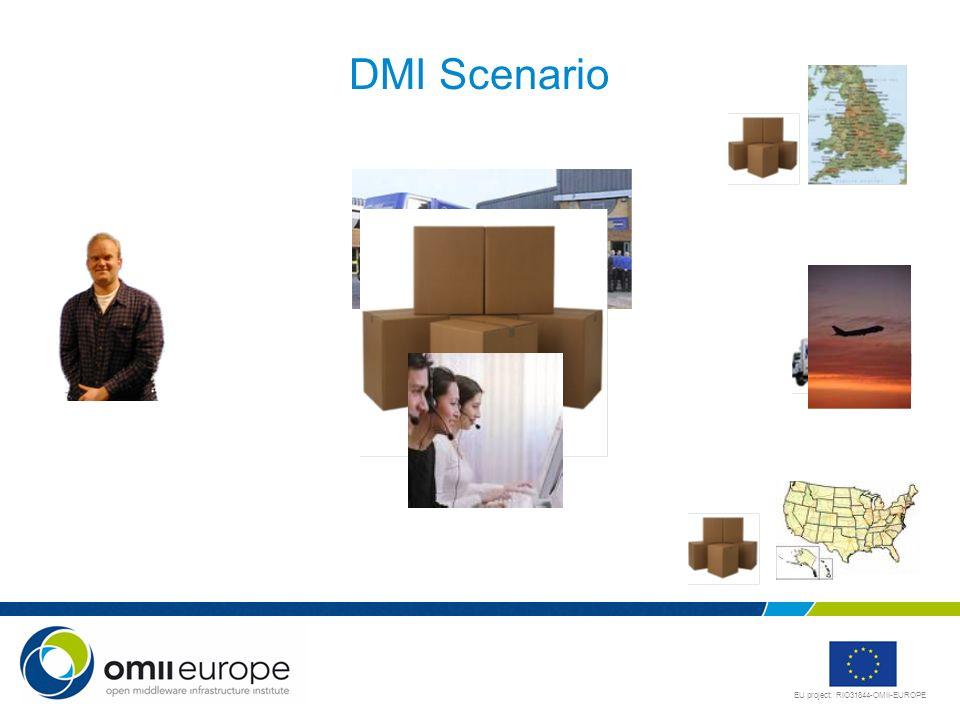 EU project: RIO31844-OMII-EUROPE DMI Scenario