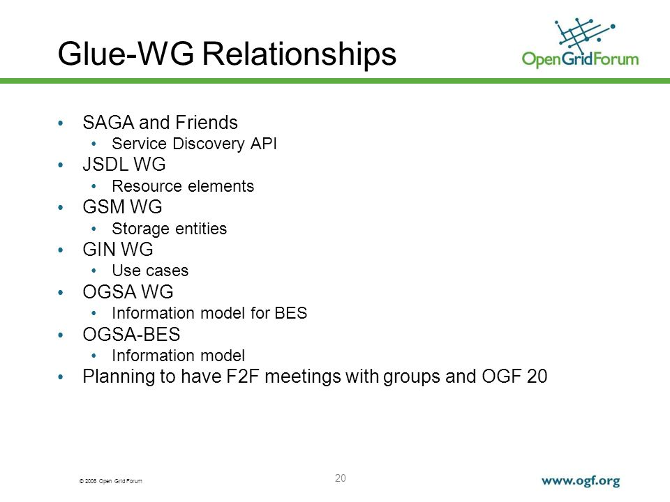 © 2006 Open Grid Forum 20 Glue-WG Relationships SAGA and Friends Service Discovery API JSDL WG Resource elements GSM WG Storage entities GIN WG Use ca