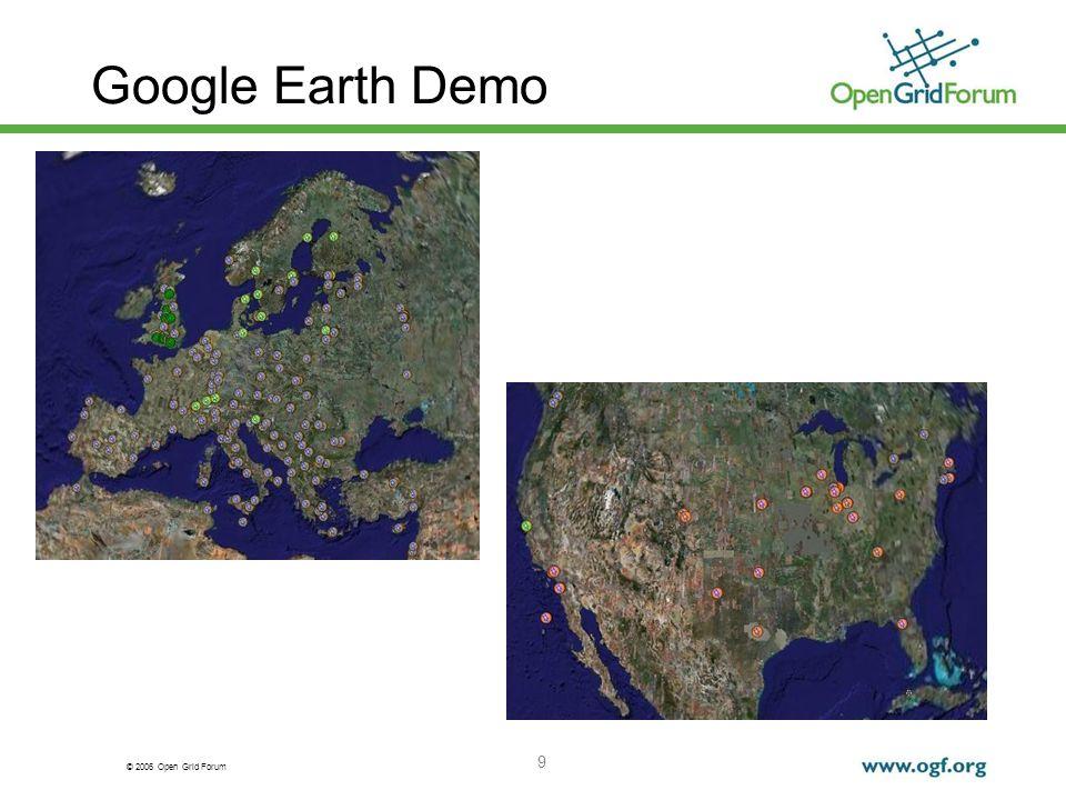 © 2006 Open Grid Forum 9 Google Earth Demo
