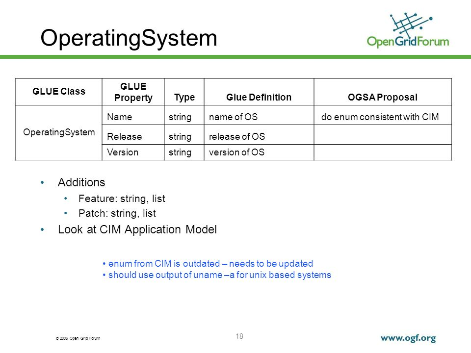 © 2006 Open Grid Forum 18 OperatingSystem GLUE Class GLUE PropertyTypeGlue DefinitionOGSA Proposal OperatingSystem Namestringname of OS do enum consistent with CIM Releasestringrelease of OS Versionstringversion of OS Additions Feature: string, list Patch: string, list Look at CIM Application Model enum from CIM is outdated – needs to be updated should use output of uname –a for unix based systems