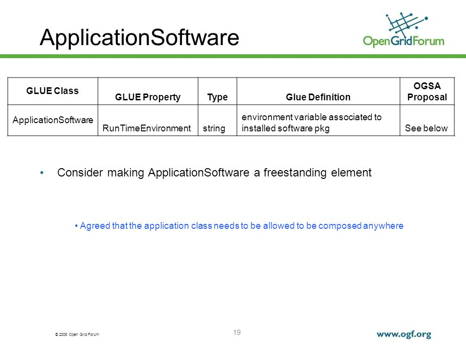 © 2006 Open Grid Forum 19 ApplicationSoftware GLUE Class GLUE PropertyTypeGlue Definition OGSA Proposal ApplicationSoftware RunTimeEnvironmentstring environment variable associated to installed software pkgSee below Consider making ApplicationSoftware a freestanding element Agreed that the application class needs to be allowed to be composed anywhere