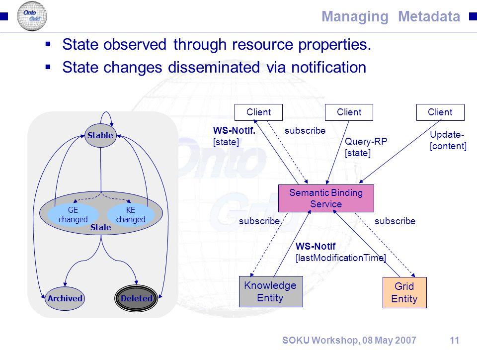 11SOKU Workshop, 08 May 2007 Managing Metadata State observed through resource properties.