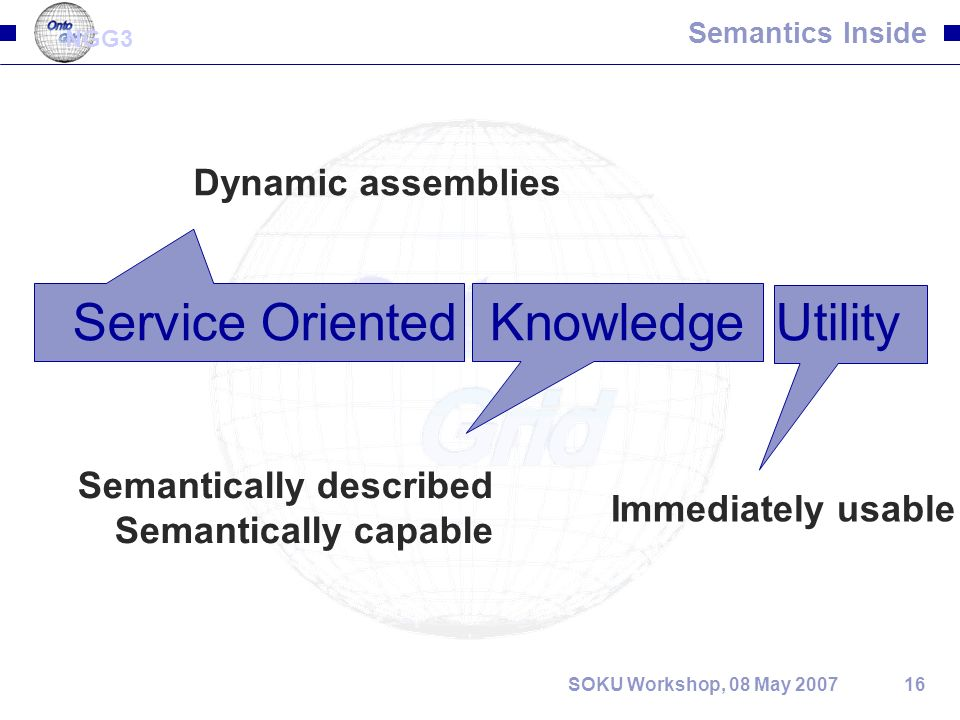 16SOKU Workshop, 08 May 2007 Semantics Inside Service Oriented Knowledge Utility Dynamic assemblies Semantically described Semantically capable Immediately usable NGG3