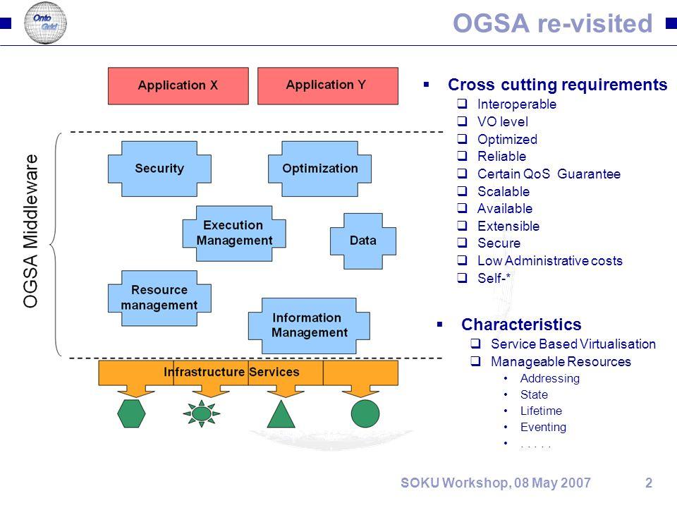 13SOKU Workshop, 08 May 2007 File Management in Satellite Missions Grid