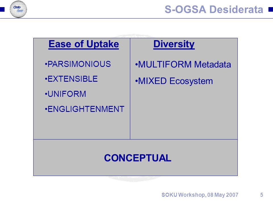 5SOKU Workshop, 08 May 2007 S-OGSA Desiderata CONCEPTUAL Ease of UptakeDiversity PARSIMONIOUS EXTENSIBLE UNIFORM ENGLIGHTENMENT MULTIFORM Metadata MIXED Ecosystem