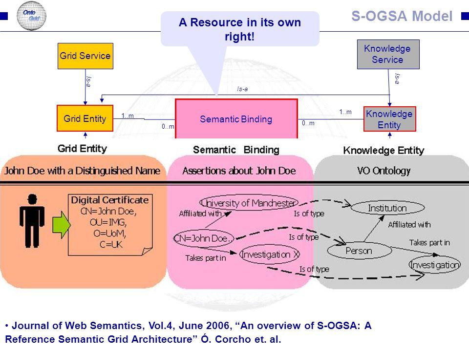 8SOKU Workshop, 08 May 2007 Grid Ontology