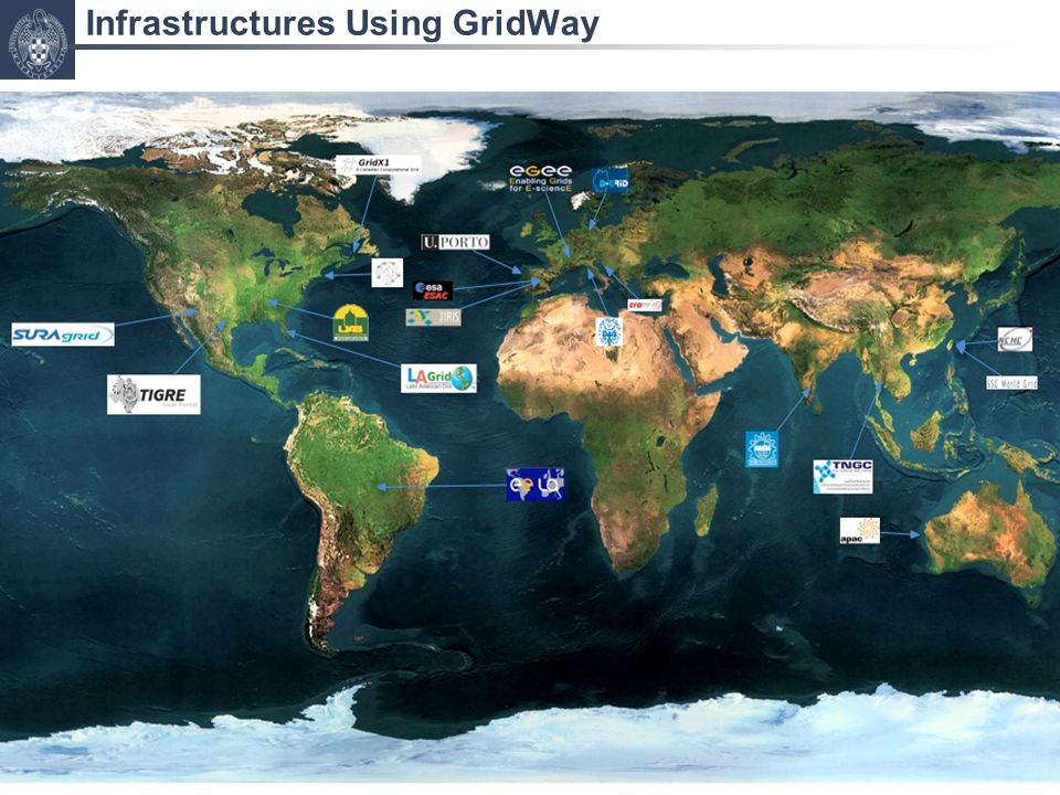 8/10 Infrastructures Using GridWay