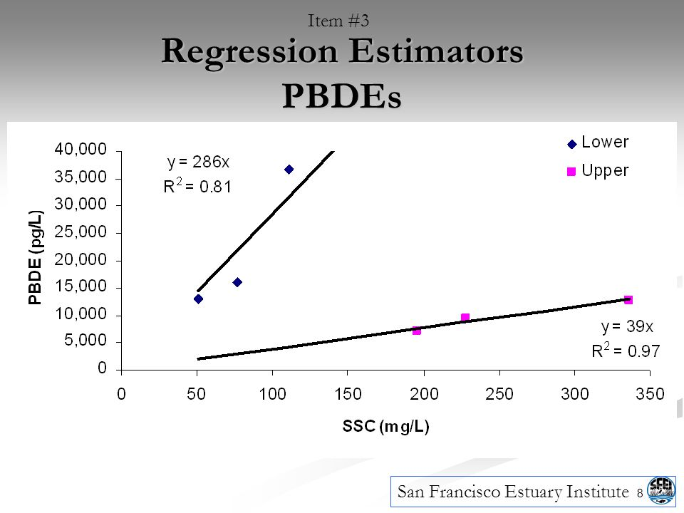 8 Regression Estimators PBDEs Item #3 San Francisco Estuary Institute