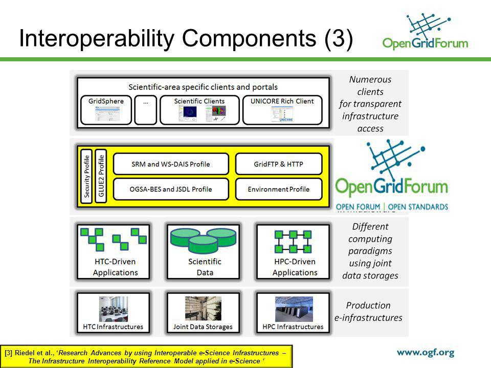 © 2009 Open Grid Forum Interoperability Components (3) [3] Riedel et al., Research Advances by using Interoperable e-Science Infrastructures – The Inf