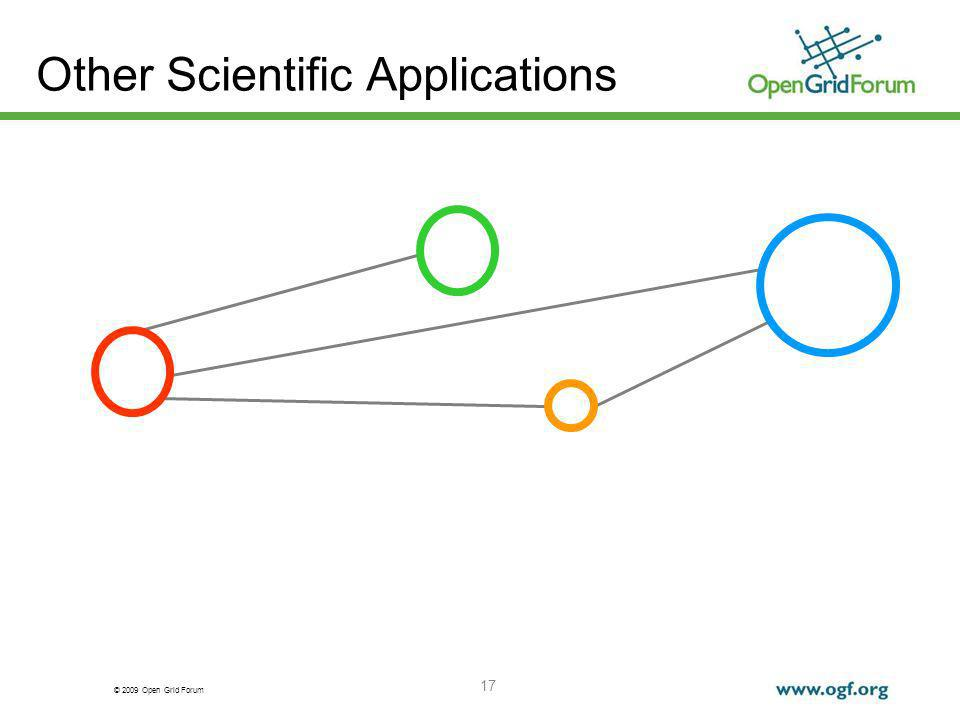 © 2009 Open Grid Forum 17 Other Scientific Applications