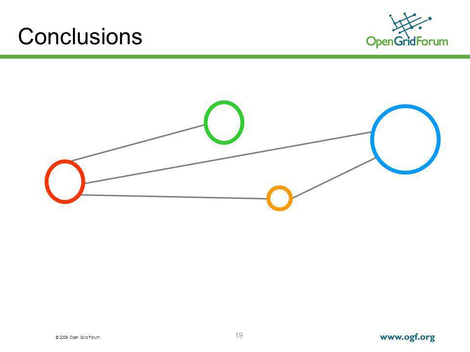 © 2009 Open Grid Forum 19 Conclusions