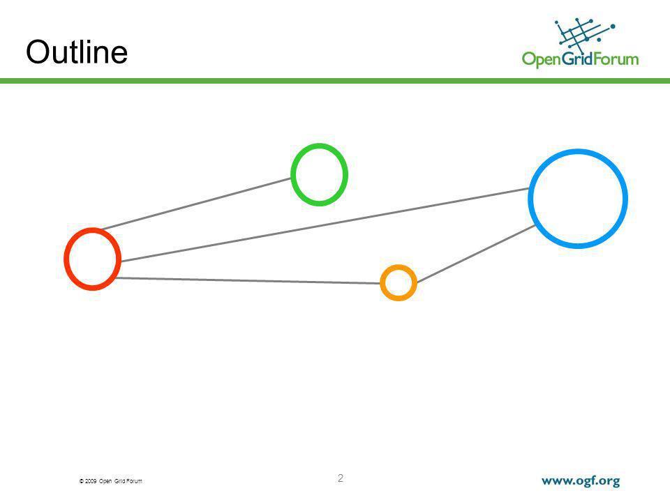 © 2009 Open Grid Forum 2 Outline