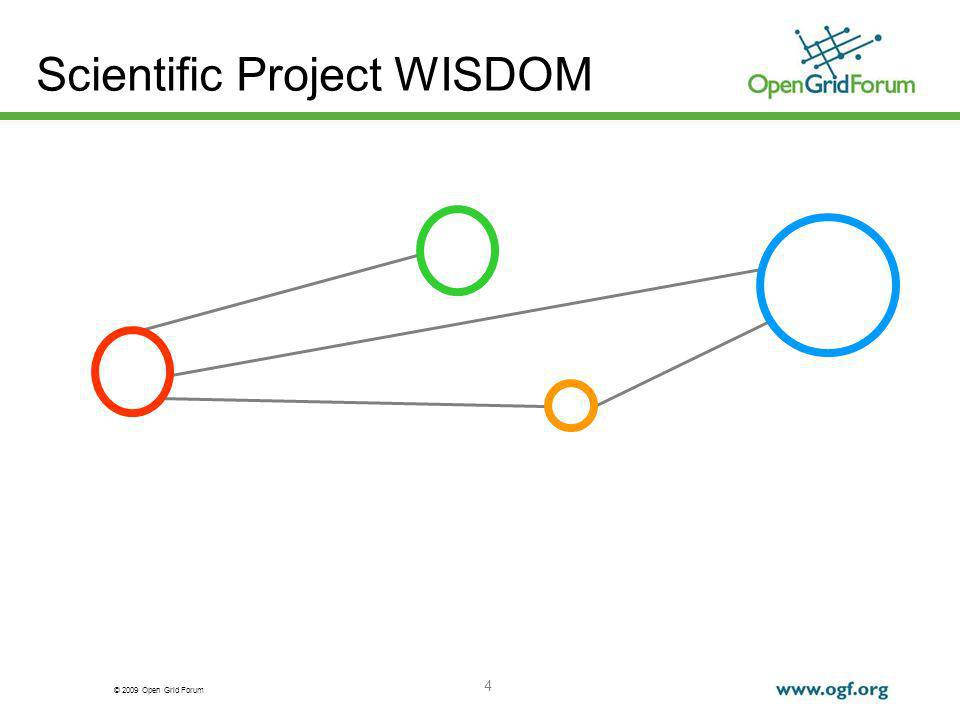 © 2009 Open Grid Forum 4 Scientific Project WISDOM