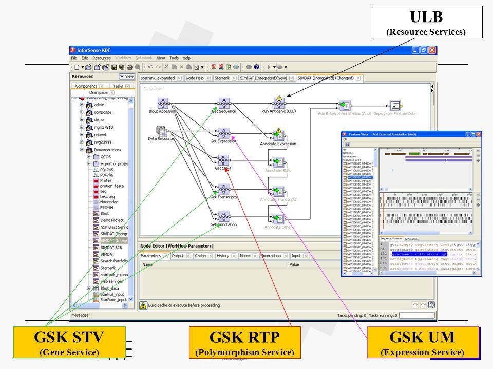 ULB (Resource Services) GSK UM (Expression Service) GSK RTP (Polymorphism Service) GSK STV (Gene Service)