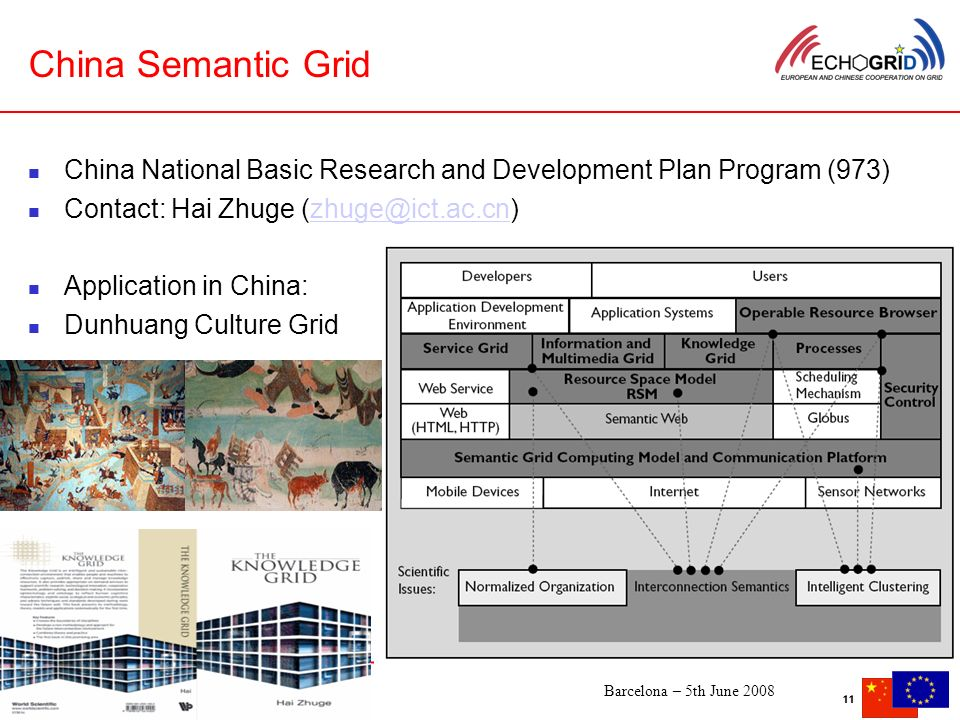 Future Perspective Workshop – OGF 23Barcelona – 5th June 2008 11 China Semantic Grid China National Basic Research and Development Plan Program (973) Contact: Hai Zhuge (zhuge@ict.ac.cn)zhuge@ict.ac.cn Application in China: Dunhuang Culture Grid