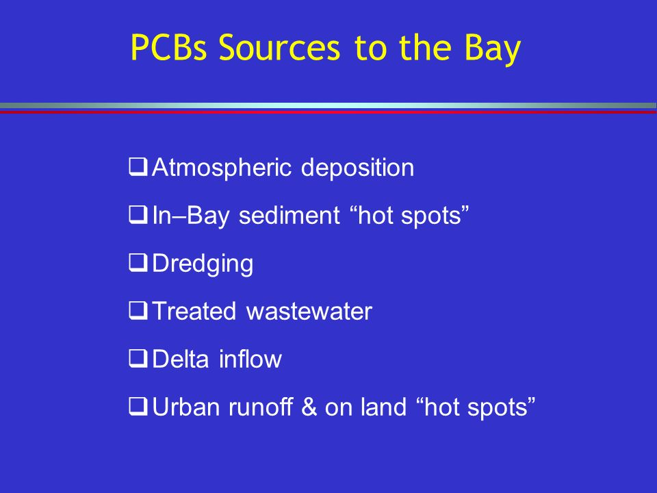 PCBs Sources to the Bay Atmospheric deposition In–Bay sediment hot spots Dredging Treated wastewater Delta inflow Urban runoff & on land hot spots