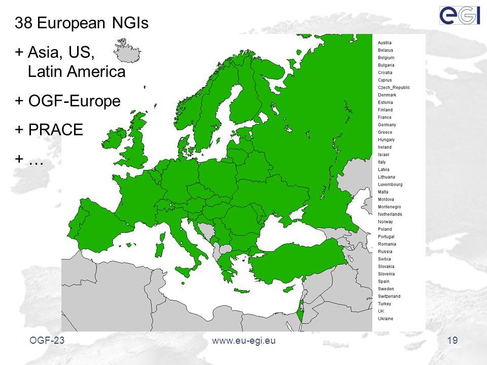 OGF-23www.eu-egi.eu19 38 European NGIs + Asia, US, Latin America + OGF-Europe + PRACE + …