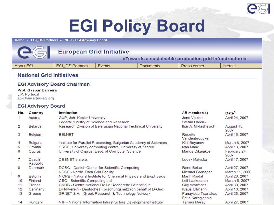 OGF-23www.eu-egi.eu21 EGI Policy Board