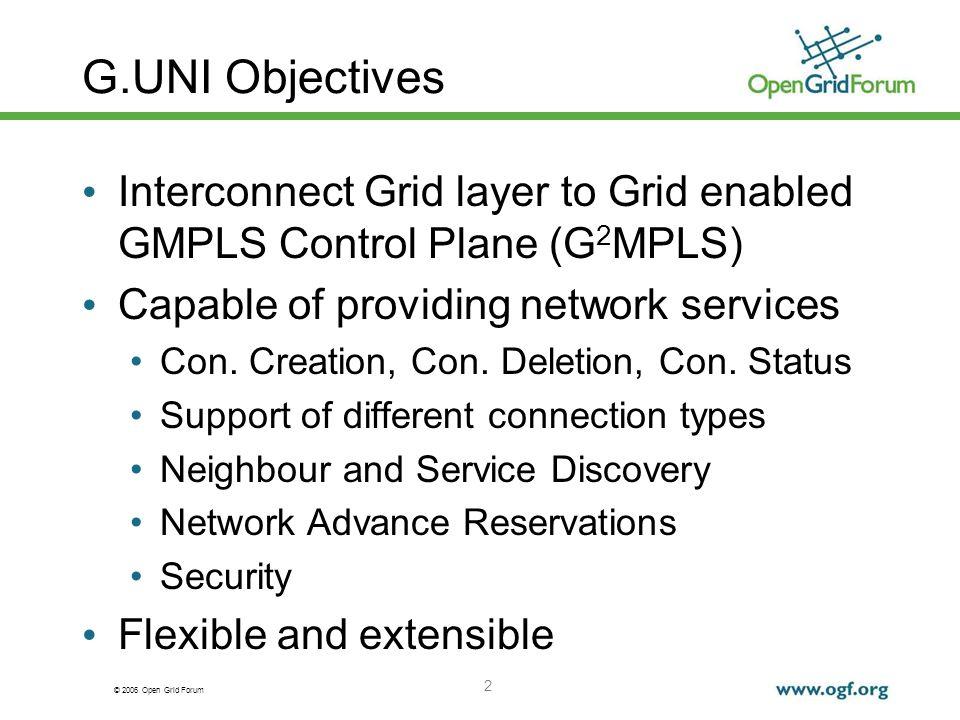 © 2006 Open Grid Forum 3 Phosphorus G.UNI UNICORE MW UNI-C UNI-N WSAG server BES based API BES Server IDL G.UNI GW WSAG based API