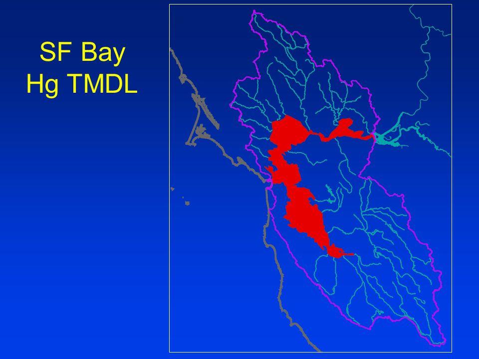 SF Bay Hg TMDL