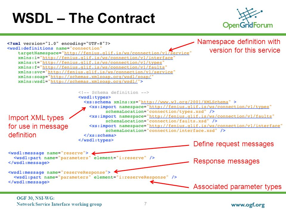 OGF 30, NSI-WG: Network Service Interface working group WSDL – The Contract 7 Namespace definition with version for this service Import XML types for use in message definition Define request messages Response messages Associated parameter types