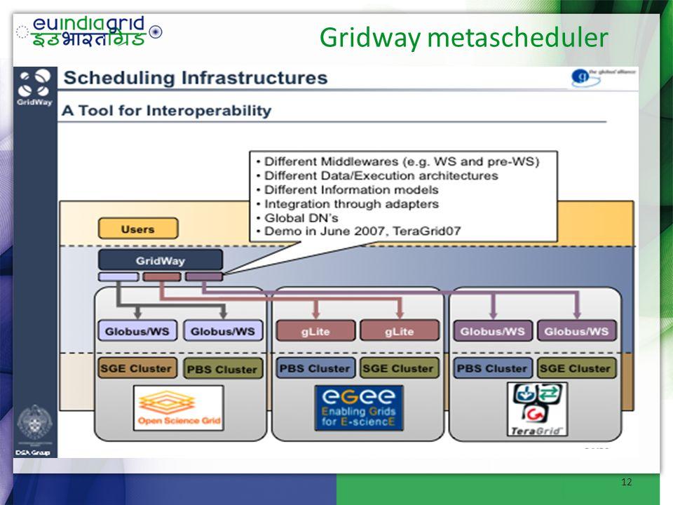 Gridway metascheduler 12