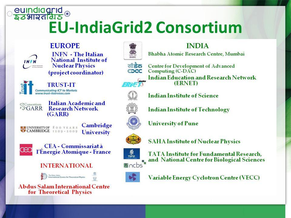 EU-IndiaGrid2 Consortium
